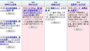 パパドル 再放送 広島 関東 関西 東海